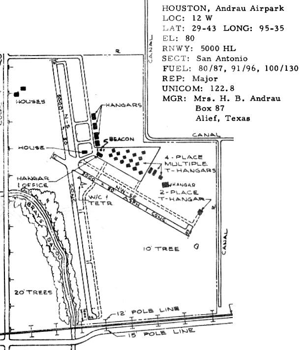 Abandoned & Little-Known Airfields: Texas: Western Houston